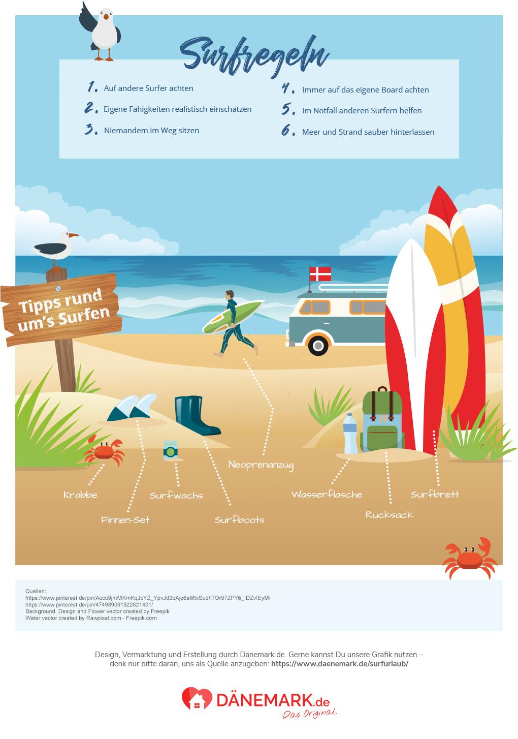 Tipps rund um´s Surfen